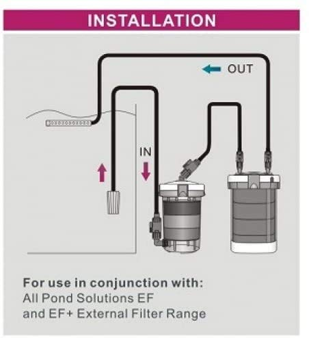 All Pond Solutions External Filter Boosters EF Booster 12L 0 1